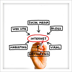 Does Your Online Marketing Strategy Contain the Essential Elements?